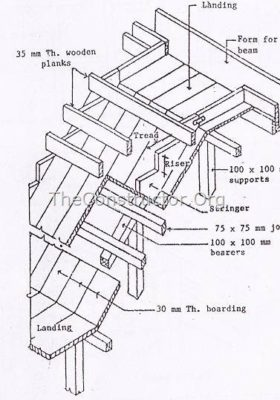 Hình 5: Chi tiết ván khuôn cho cầu thang