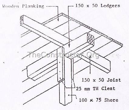 Hình 1 (b): Chi tiết tại phần (A) được hiển thị trong hình trên