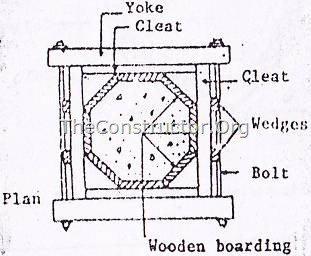 Hình 4: Sơ đồ mặt cắt thể hiện chi tiết ván khuôn gỗ cho cột hình bát giác